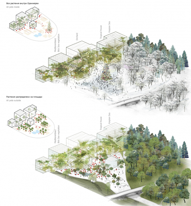"Romantic park ""Tuchkov Buyan"". The multifunctional plaza next to the greenhouse"
