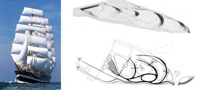 Холмистый искусственный рельеф парка авторы ассоциируют с корабельными парусами. Романтический парк «Тучков буян»