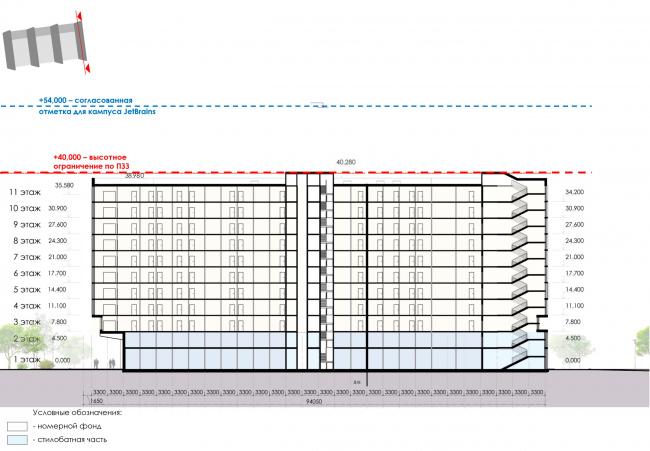 Продольный разрез. Архитектурно-градостроительный облик гостиницы. Вариант 11-7 этажей