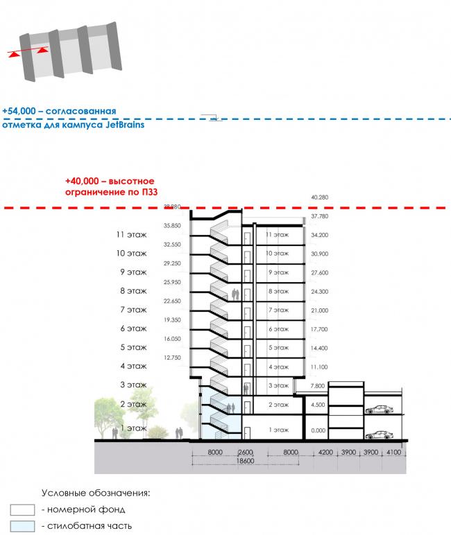 Поперечный разрез. Архитектурно-градостроительный облик гостиницы. Вариант 11-7 этажей