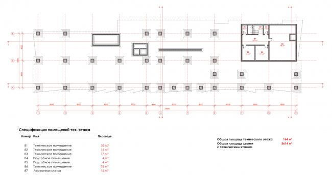План технического этажа. Чертаново гастромаркет