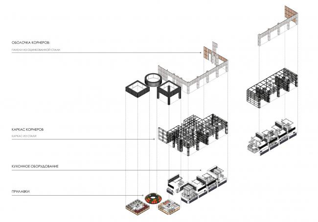 Взрыв-схема сборки корнеров 1-го  этажа. Чертаново гастромаркет