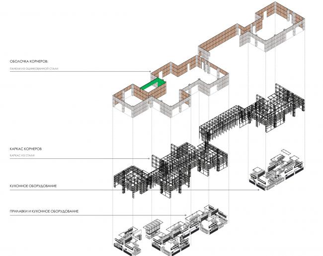 Взрыв-схема сборки корнеров 2-го этажа. Чертаново гастромаркет