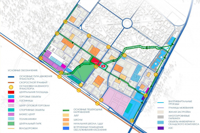 Схема функционального зонирования и пешеходных направлений. Проект планировки территории района у Пулковских высот