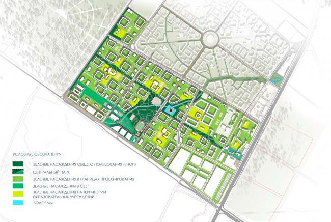 Схема озеленения. Проект планировки территории района у Пулковских высот
