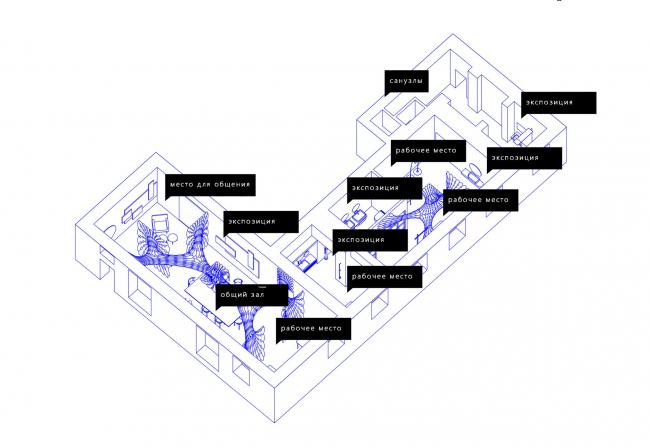 Функциональное зонирование. Шоурум Crane Design