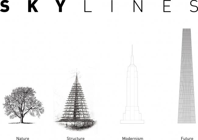 Проект «Небесные Линии» (Skylines)