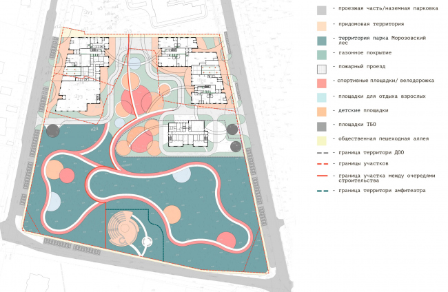 """Functional zoning scheme of the territory.  Residential complex """"In the heart of Pushkino"""""""