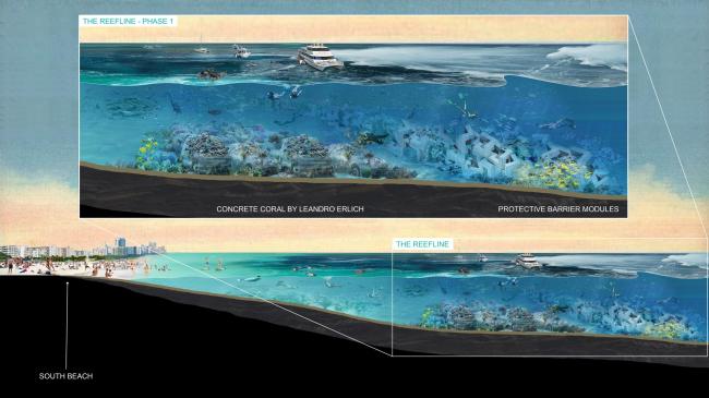 Подводный парк скульптуры ReefLine
