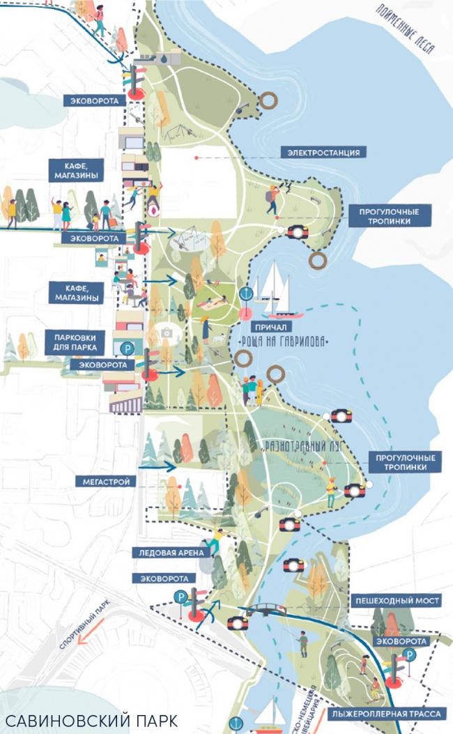 Концептуальный мастер-план парка «Савиновский».  Стратегия развития прибрежных территории реки Казанки 2020–2030