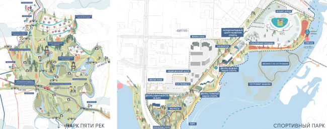Концептуальные мастер-планы парков «Савиновский» и «Парк пяти рек». Стратегия развития прибрежных территории реки Казанки 2020–2030