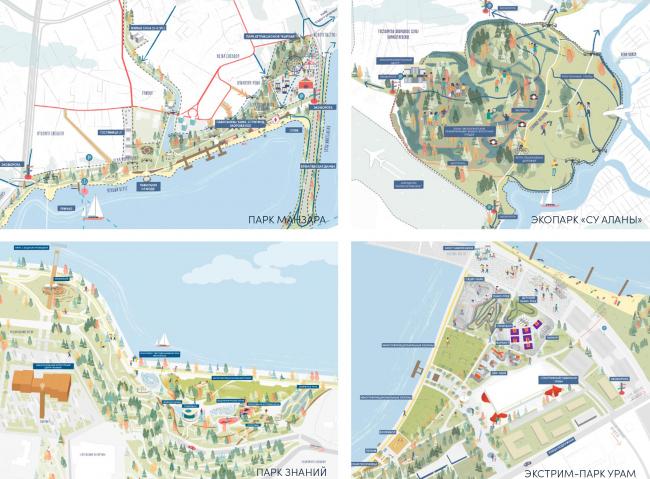 Концептуальные мастер-планы парков. Стратегия развития прибрежных территории реки Казанки 2020–2030
