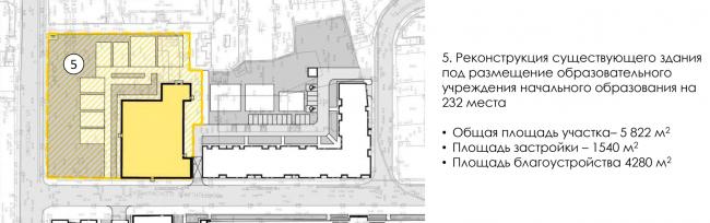 Реконструкция существующего здания под размещение образовательного учреждения начального образования на 232 места. ЖК на Синопской набережной