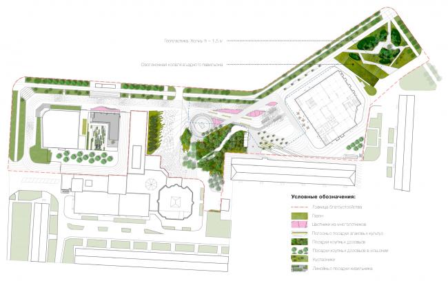 Схема озеленения территории. Квартал ПАО «Татнефть»
