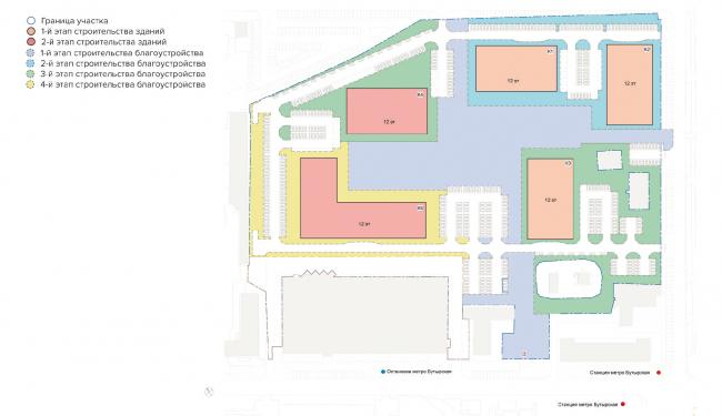 Останкино Business Park. Схема этапности строительства