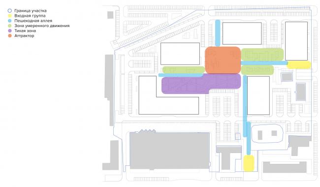 Останкино Business Park. Схема зонирования внутренней территории