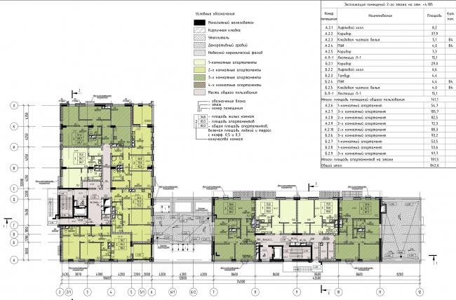 Дом «Пароход». План 2 этаж