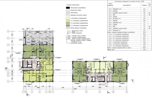 Дом «Пароход». План 4 этаж