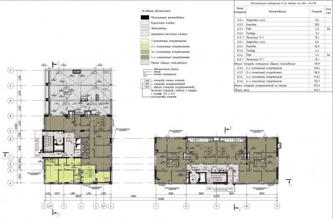 Дом «Пароход».  План 5 этаж