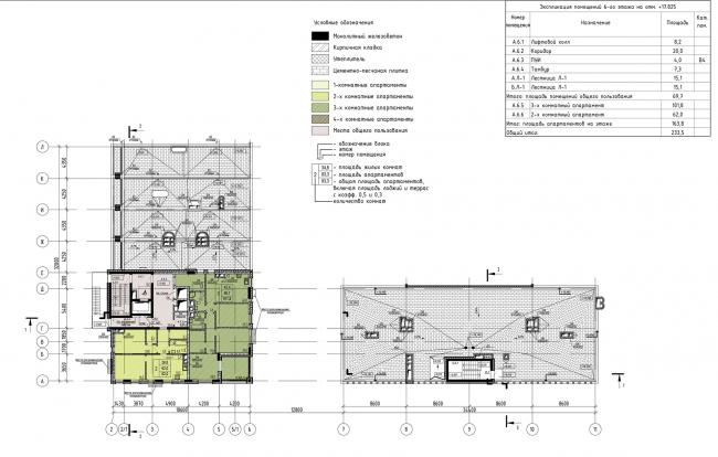 Дом «Пароход». План 6 этаж