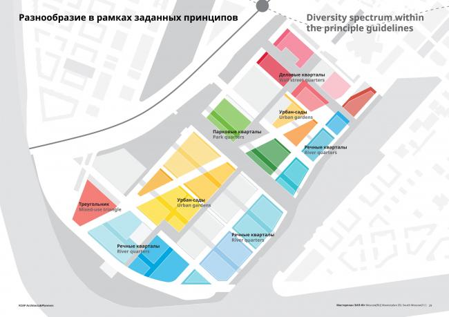 Концепия мастер-плана территории ЗИЛ-Юг, 2020