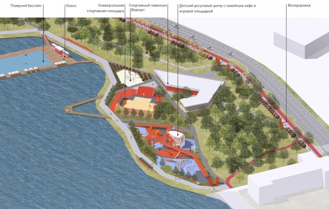 Зона активного отдыха. Архитектурная концепция благоустройства набережной озера Смолино