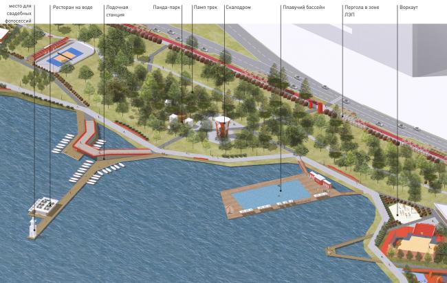 Зона отдыха у воды. Архитектурная концепция благоустройства набережной озера Смолино