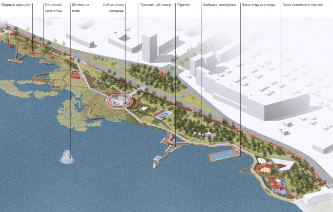 Общая схема. Архитектурная концепция благоустройства набережной озера Смолино