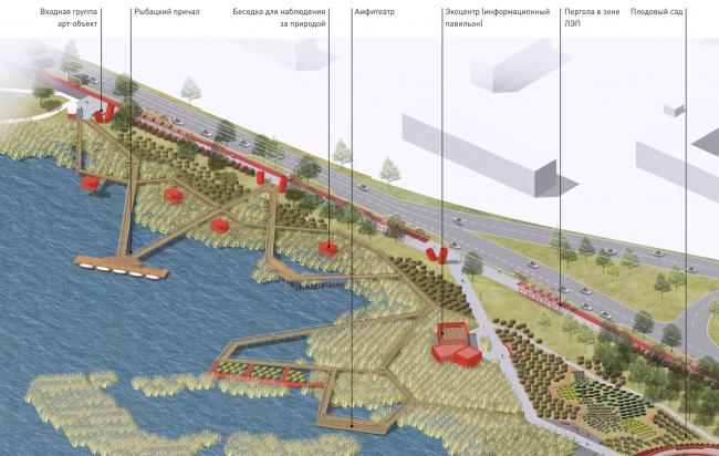 Тихая зона. Архитектурная концепция благоустройства набережной озера Смолино