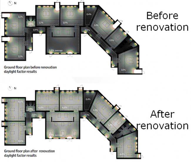 Школа Лангеберга. Естественное освещение помещений до и после реконструкции