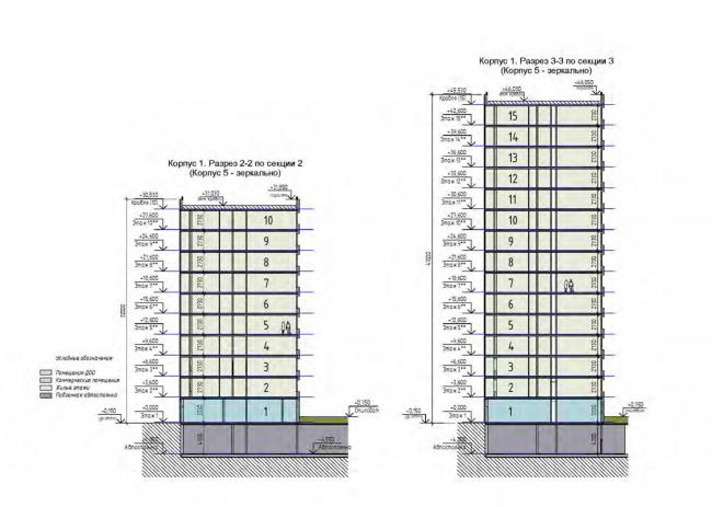 Разрез 2-2, 3-3. Жилой дом на Кондратьевском проспекте