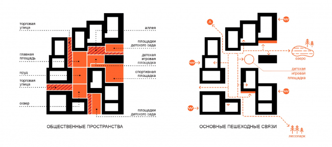 The public spaces. The concept of the housing project near Samara Arena / competition project 2020