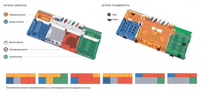 Пример трансформации пространства. Магистратура Энерджинет