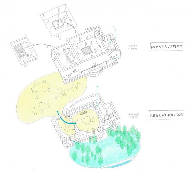Проект реконструкции павильона России на биеннале в Венеции, 2020-2021. Схема проектного решения