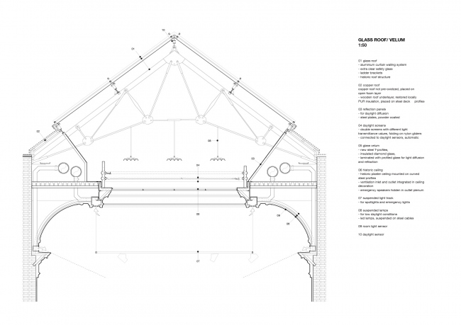 Королевский музей изящных искусств в Антверпене – реконструкция