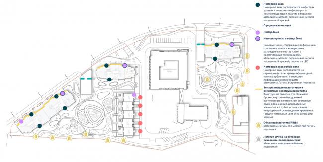 Схема размещения навигационных знаков. Городские резиденции «Spires»