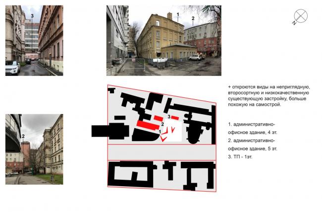 Многофункциональный комплекс на Мясницкой улице. Новые видовые точки на соседние здания