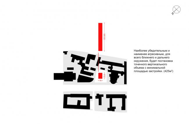 Многофункциональный комплекс на Мясницкой улице. Формирование композиции застройки участка