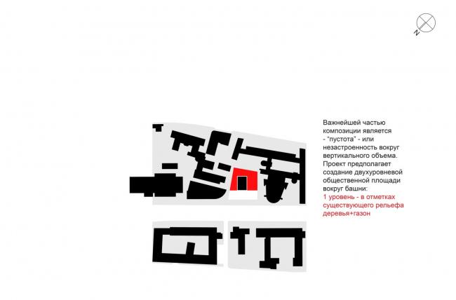 Многофункциональный комплекс на Мясницкой улице. Пространство вокруг башни