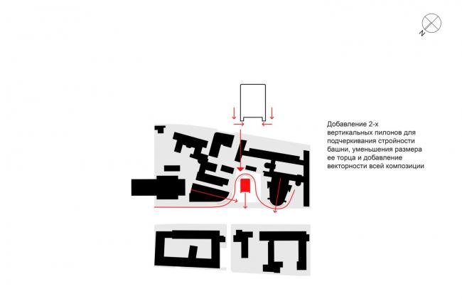 Многофункциональный комплекс на Мясницкой улице. Формирование объема здания под влиянием окружающей среды