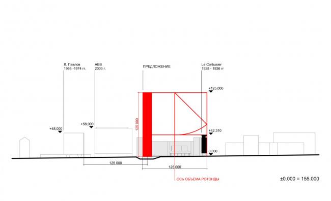 Многофункциональный комплекс на Мясницкой улице. Определение высоты знания на основе изучения вертикальных (фасадных) параметров здания Ле Корбюзье