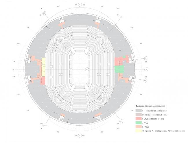 Проект реконструкции СКК «Петербургский». План 7 этажа (+35.700)