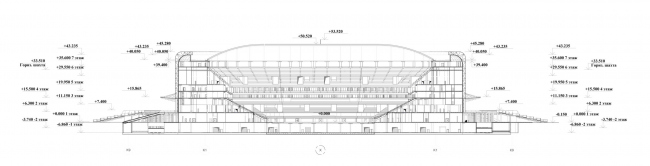Проект реконструкции СКК «Петербургский». Разрез 2-2