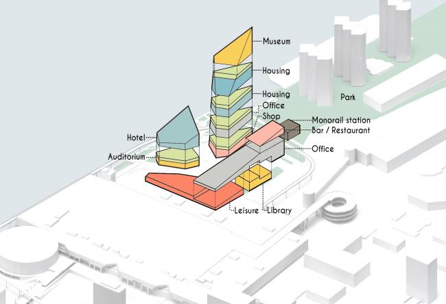 Комплекс Garden Rift Tower. Схема функциональной программы