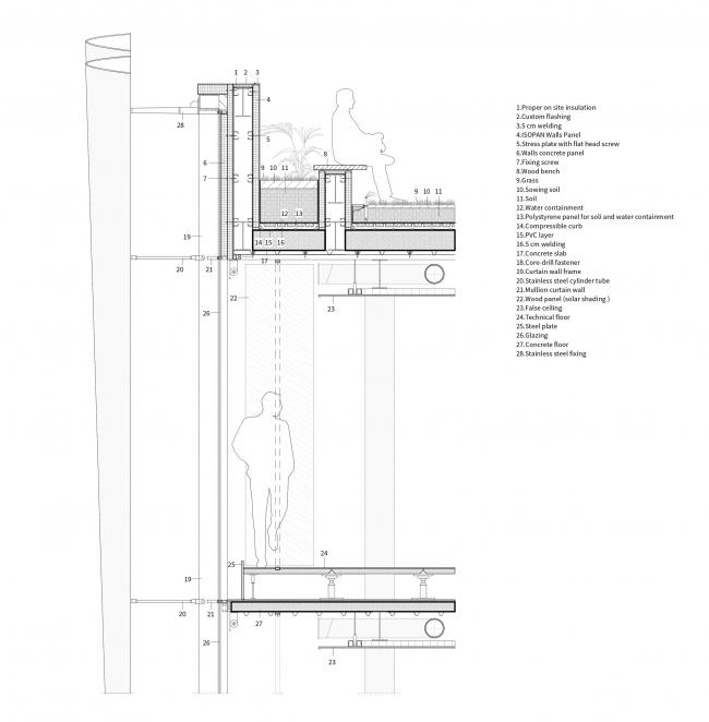 Комплекс Garden Rift Tower