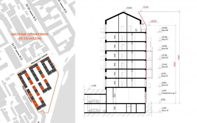 Жилой комплекс «Красин». Секции с высотой конька 33. 000