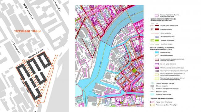 Жилой комплекс «Красин». Карта ценных элементов планировочной и ландшафтно-композиционной структуры