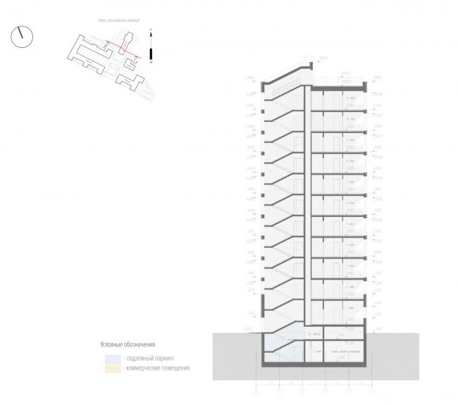 Жилой комплекс «Ligovsky City. Второй квартал». Разрез 3-3 корпус 2