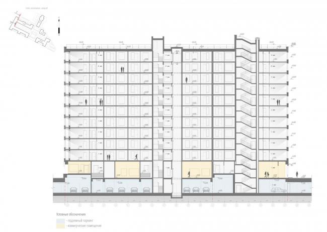 Жилой комплекс «Ligovsky City. Второй квартал». Разрез 7-7 корпус 4