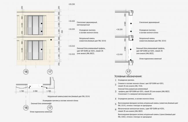 Реконструкция здания гостиницы «Варшава». Фрагмент фасада
